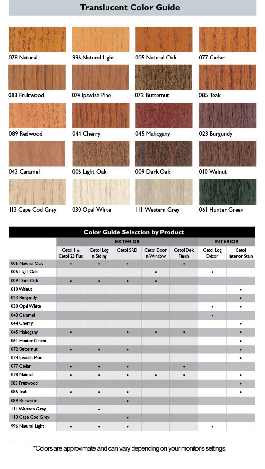 [See The Translucent Finish Color Guide Here]